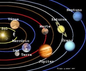 Sistema-Solar-Con-titulos