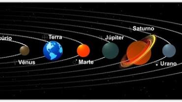 quadro-painel-sistema-solar