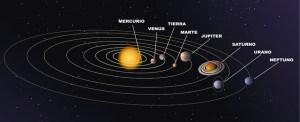 sistemaplanetariosolar