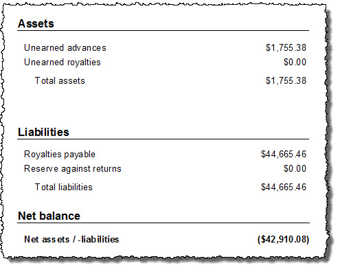 Sample Balance Sheets and Examples - Income Statement - accounting balance sheet template