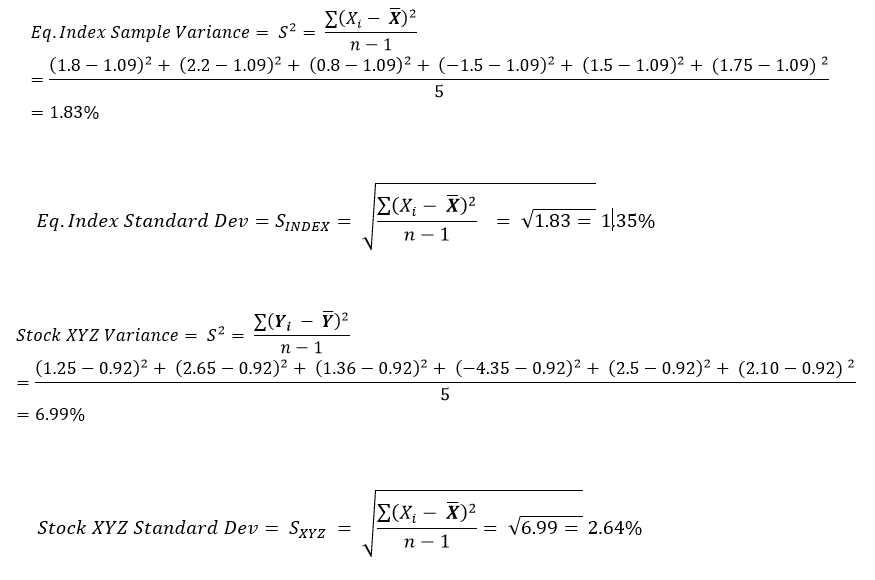 Correlation Analysis - sample variance