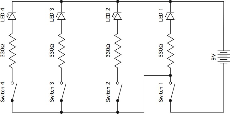 component of electric circuit