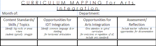 curriculum map chart