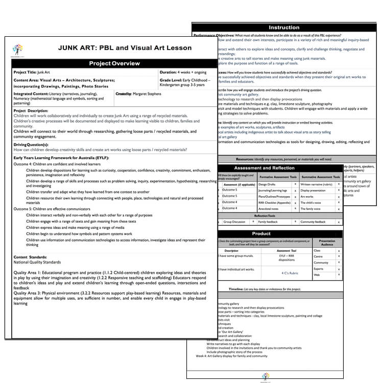 pbl template - Minimfagency - rubrics for project based learning