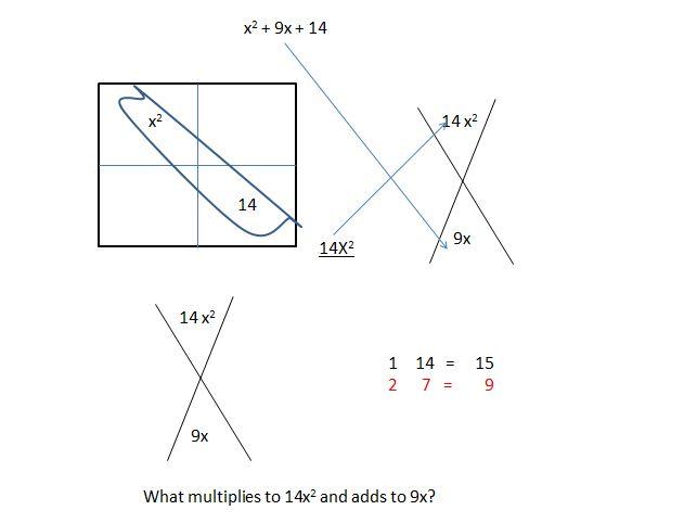 ac method worksheet