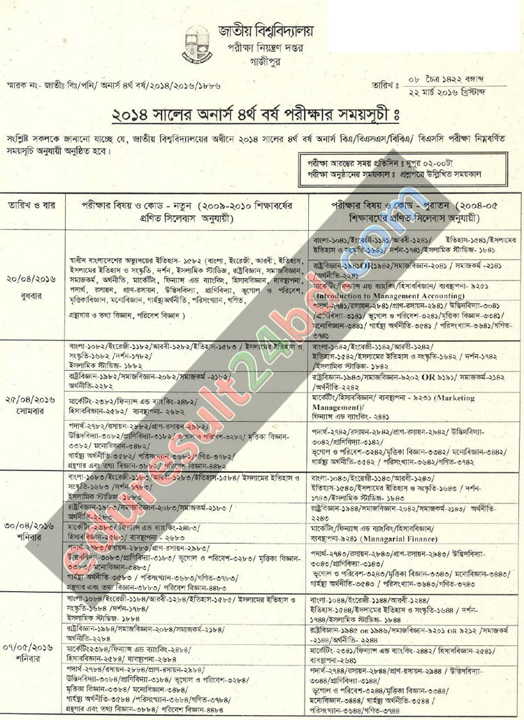 NATIONAL UNIVERSITY HONOURS 4TH YEAR ROUTINE 2014