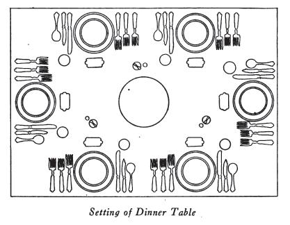 Diagram Of Table Setting  Endearing Perfect Table Setting