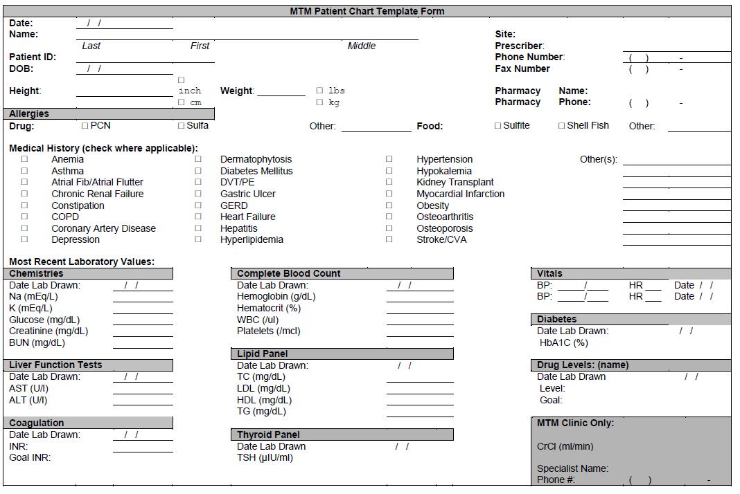 Improving Medication Safety in High Risk Medicare Beneficiaries - hospital admission form template