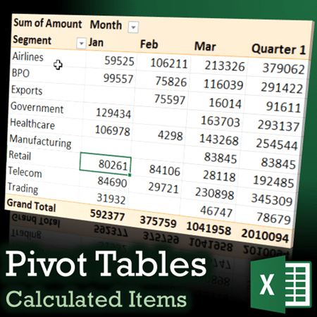 Pivot table Calculated Items