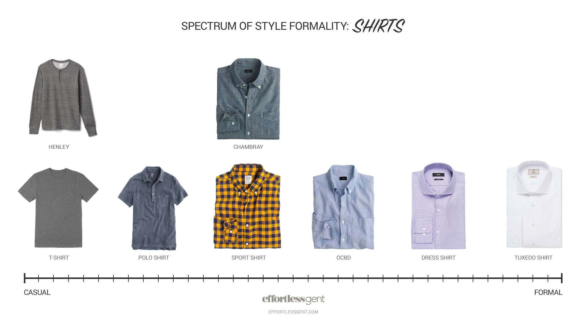 Mix And Match Spectrum Of Style Formality How To Mix And Match Casual And