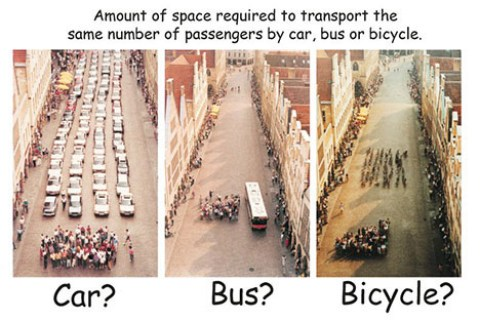 amount-of-space-required-cars-bus-bicycles-poster