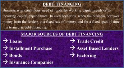 Sources of Debt Financing | Type: Loan, Trade Credit, Factoring, Bond etc