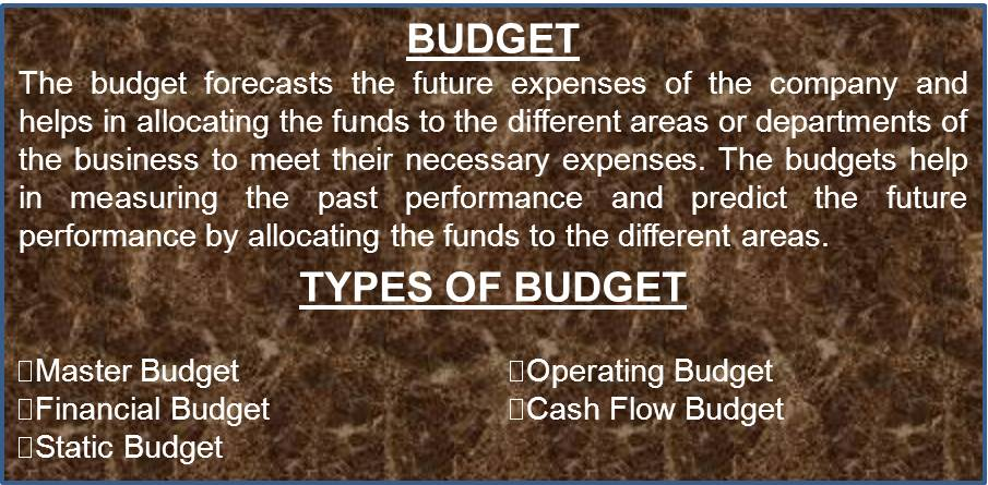 Types of Budget Master Budget, Operating Budget, Financial Budget