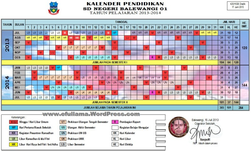 Kurikulum Basa Jawa 2013 Kurikulum Wikipedia Bahasa Indonesia Ensiklopedia Bebas Kalender Pendidikan 2013 2014 Versi Efullama Efullma