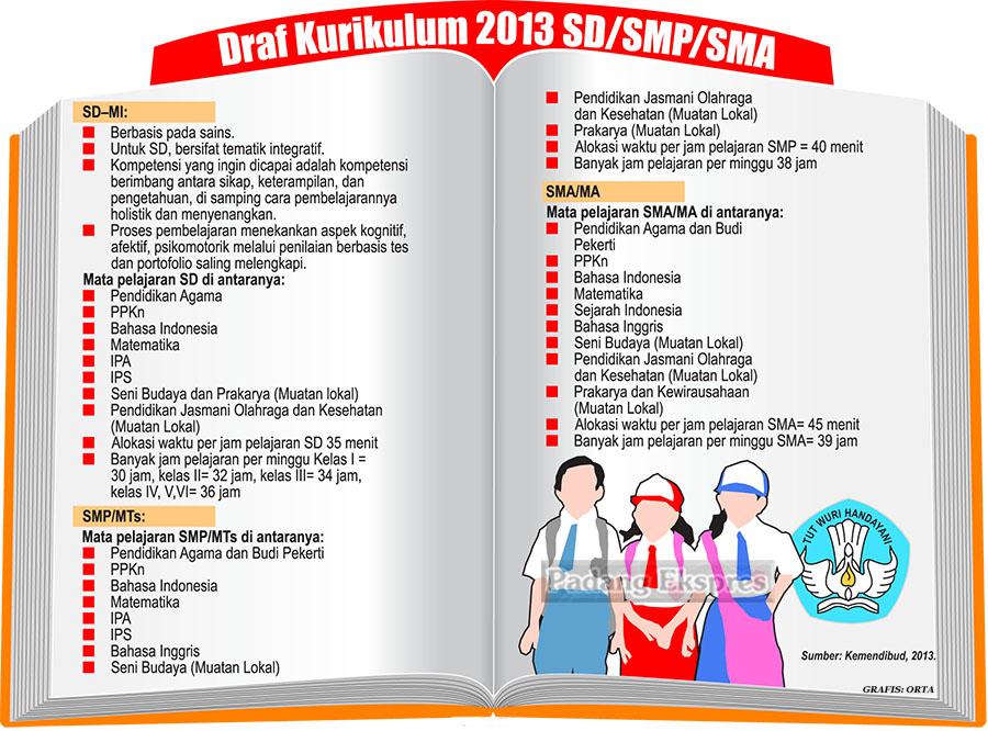 Perangkat Pembelajaran Ekonomi Sma 2013 Perangkat Pembelajaran Rpp Prota Prosem Kkm X Xi Xii Draf Kurikulum 2013jpg