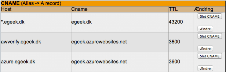 Windows Azure domain