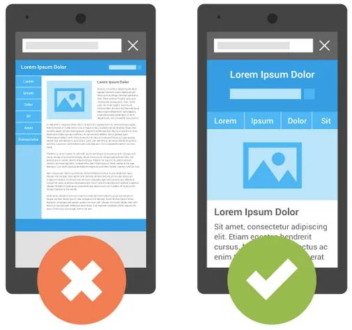 CSS3 Media Queries For Responsive Design - Responsive Media