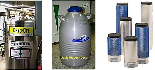 30 Hazardous Properties Of Compressed Gases