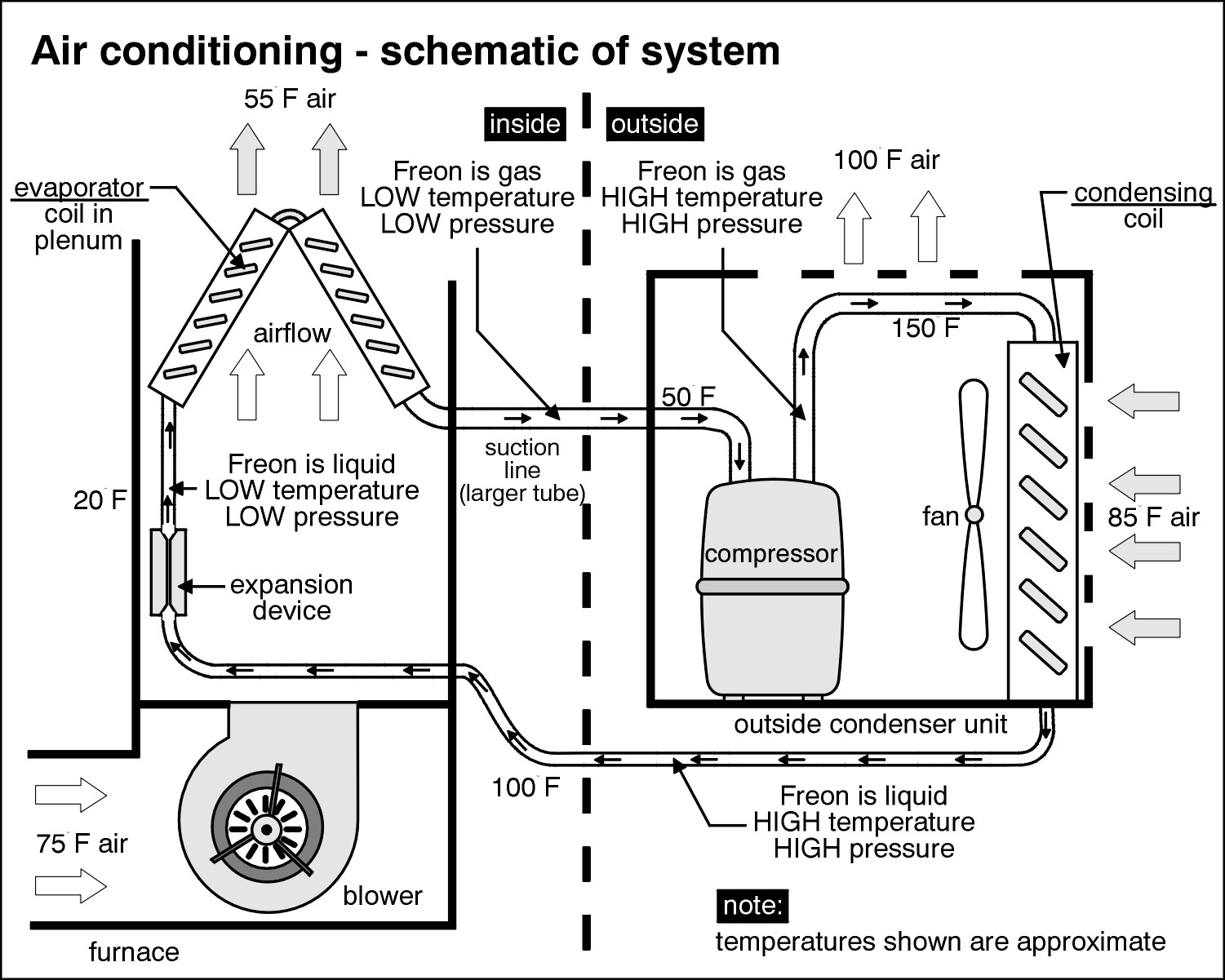 car air conditioning schematic diagram