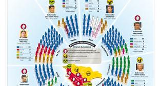 Autonomía eficiente y rentable es el desafío de los nuevos gobernadores de Bolivia