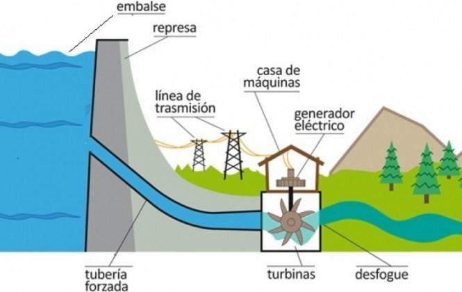 Represa del Chepete inundará poblaciones de colonizadores