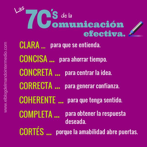 Siete reglas para que la comuncación sea eficaz y efectiva.