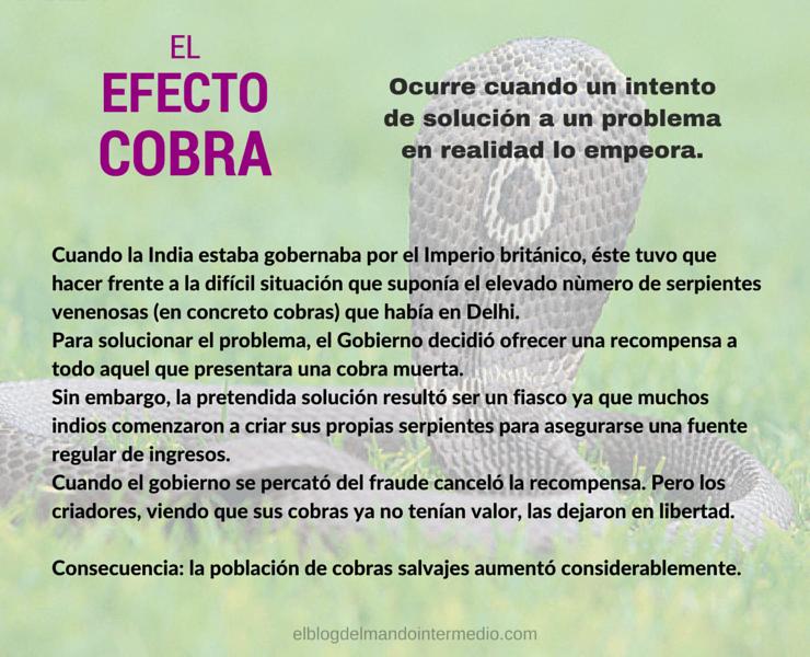 Significado del efecto cobra