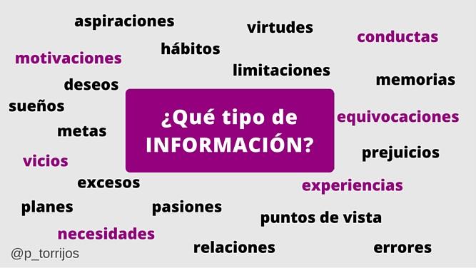 Factores que nos dan información