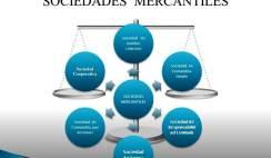 sociedades mercantiles de el salvador, sociedades anonimas, creacion de empresas el salvador, constitucion de una sociedad anonima de capital variable