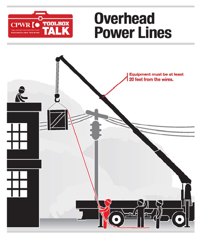 eLCOSH  Toolbox Talk Overhead Power Lines