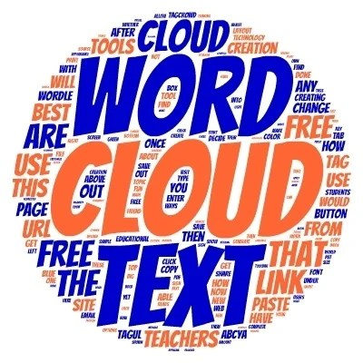 The 8 Best Free Word Cloud Creation Tools For Teachers - eLearning