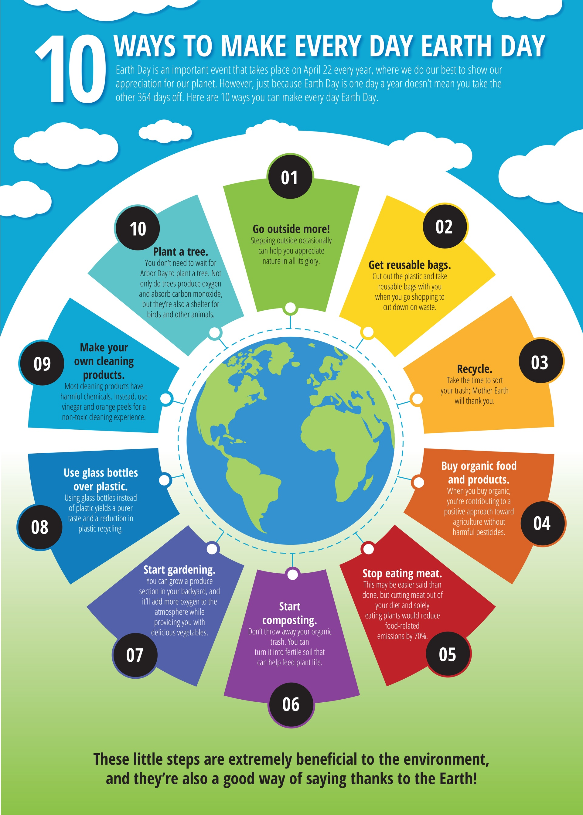 Sarcastic Wallpaper Quotes 10 Ways To Make Everyday Earth Day Infographic E