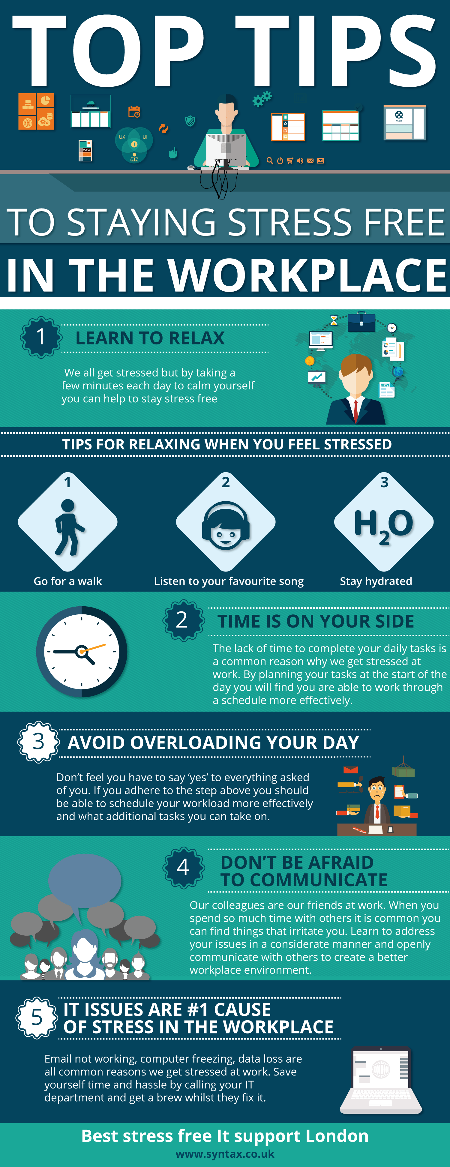Top tips to staying stress free in the workplace infographic