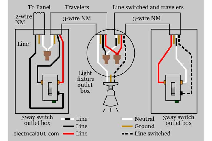 how to wire a 220v outlet diagram