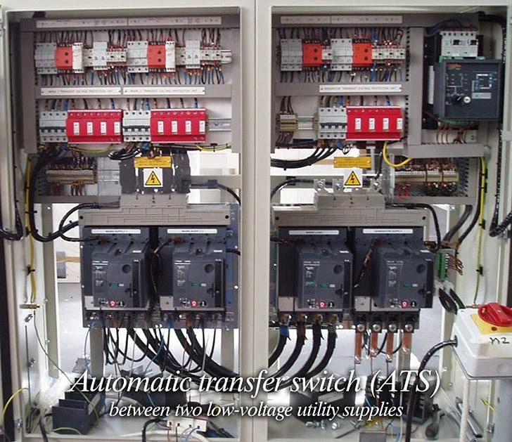 Automatic transfer switch (ATS) between two low-voltage utility supplies
