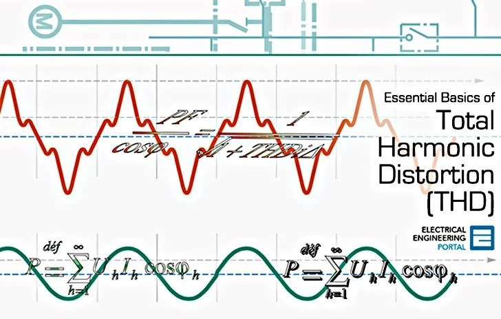 Essential Basics of Total Harmonic Distortion (THD) EEP