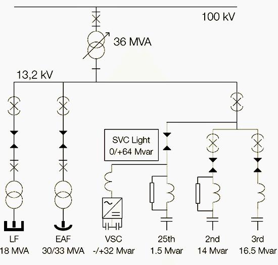 electrical grid diagram