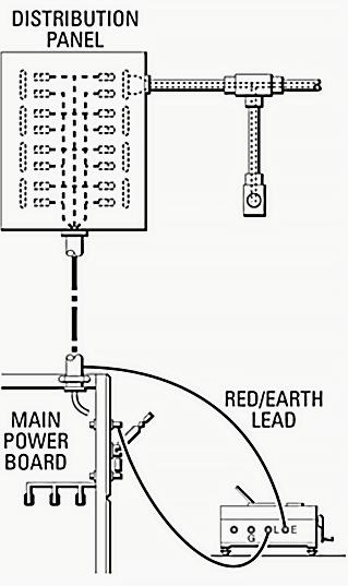 panel board wiring video