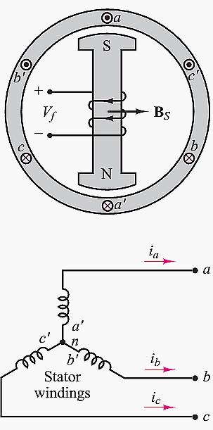 single phase induction motor control theory