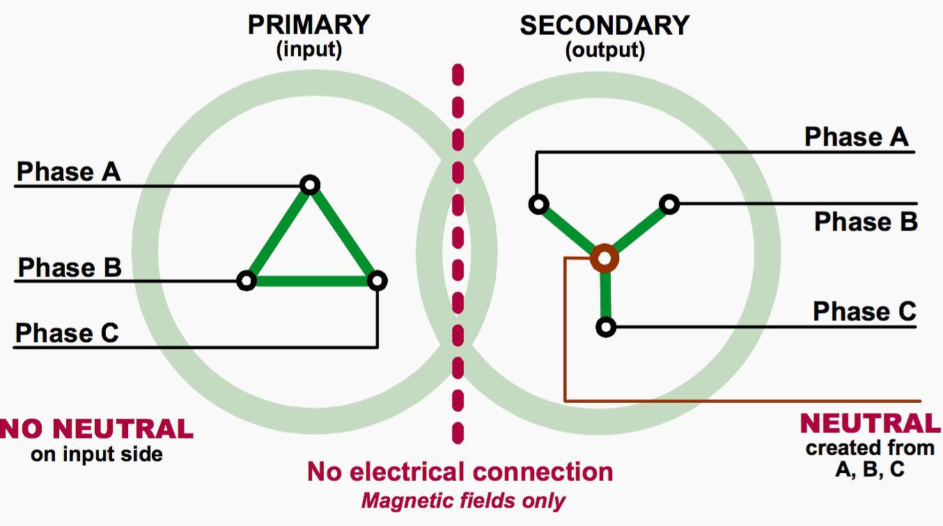 control power transformer wiring diagrams