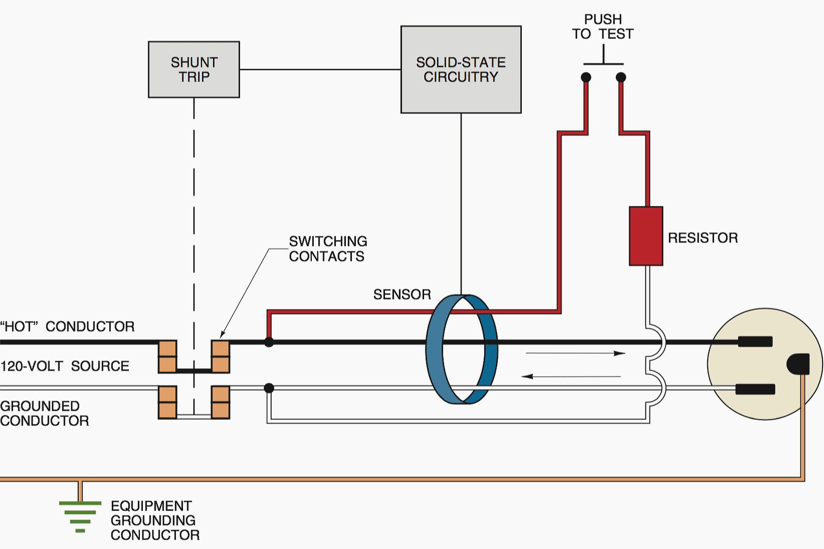 honda wiring harnesses