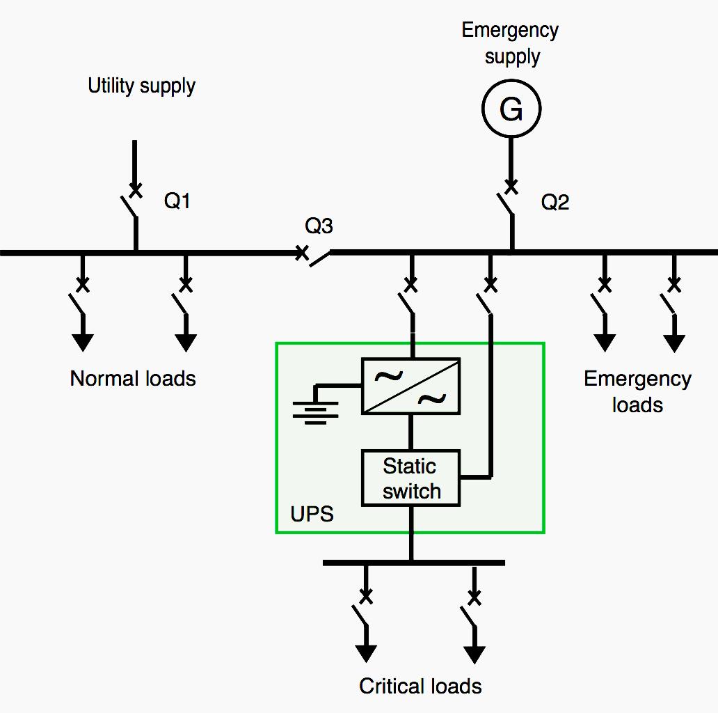 circuit breaker for generator