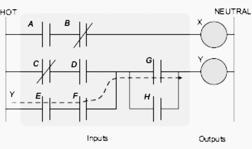 logic ladder diagram
