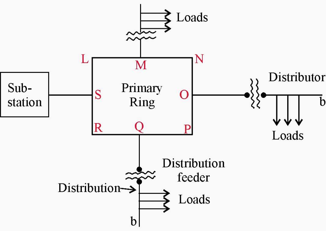 electrical ring main diagram