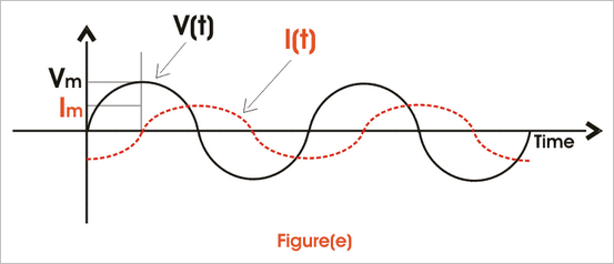 electrical voltage drop calculation formula