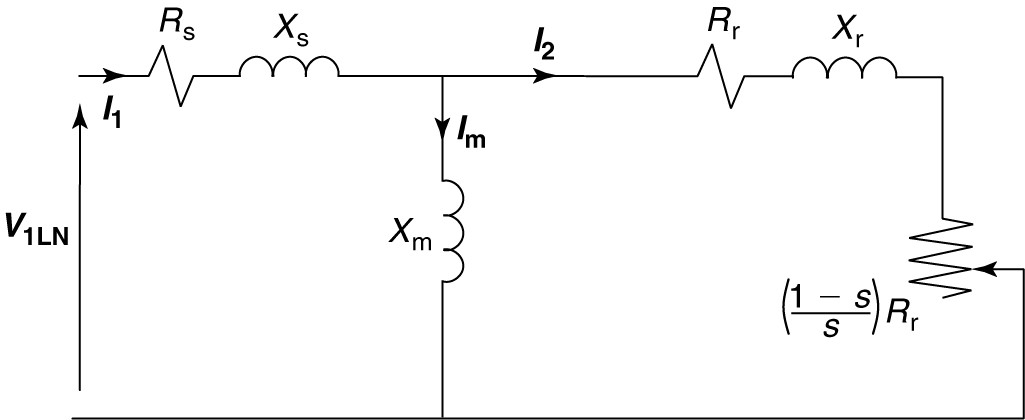figure 3 the per phase equivalent circuit of an inductionmotor
