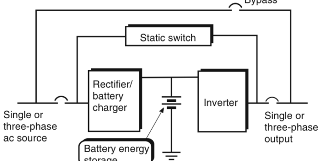 ups internal wiring diagram