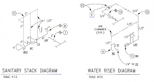 Plumbing System Electrical And Plumbing Design