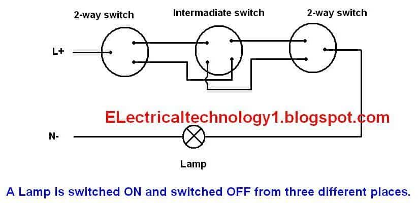 2 Way Switch Wiring Diagram Fig 1 Two Intermediate Switch Its Construction Operation And Uses