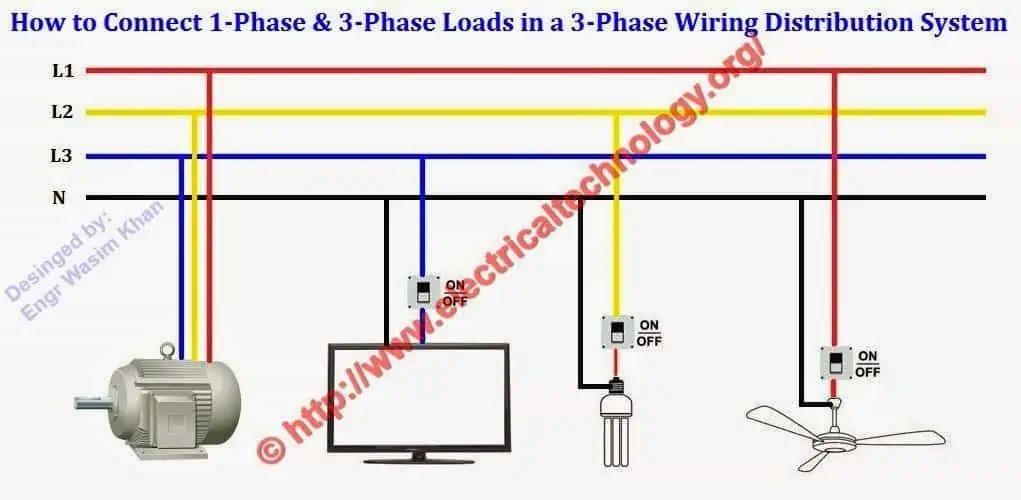 208v 3 phase wiring diagram